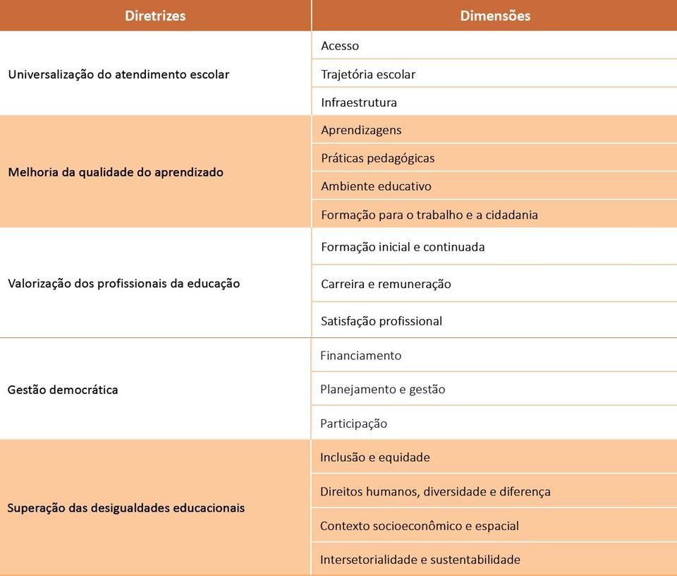 sinaeb_artigo_censurado_tabela
