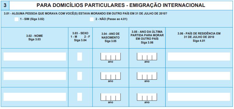 Censo_2010_Emigração