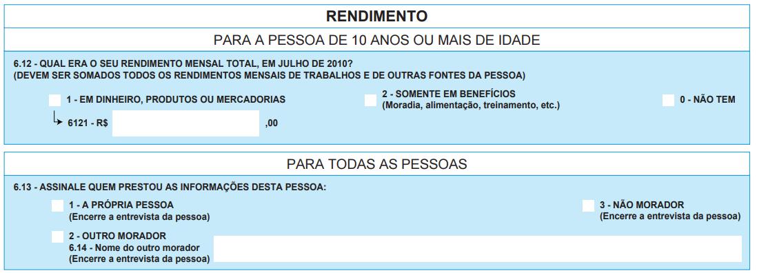 Censo_2010_Rendimento